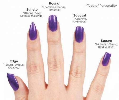I'm a square! What your nail shape says about you